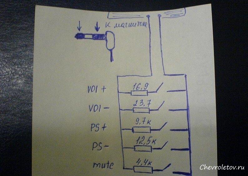Как сделать мультируль для ВАЗ 2110 (управление)